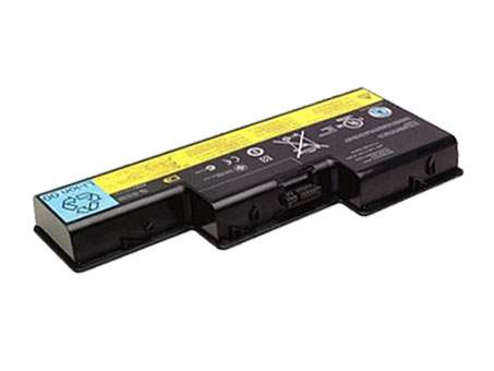 FRU for IBM/Lenovo ThinkPad W700 Series