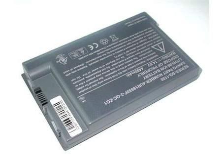 SQU-202 for IBM/Lenovo A815 A820 Series